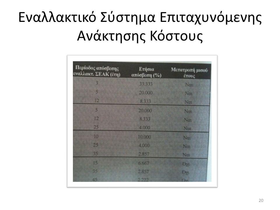 Εναλλακτικό Σύστημα Επιταχυνόμενης Ανάκτησης Κόστους 20