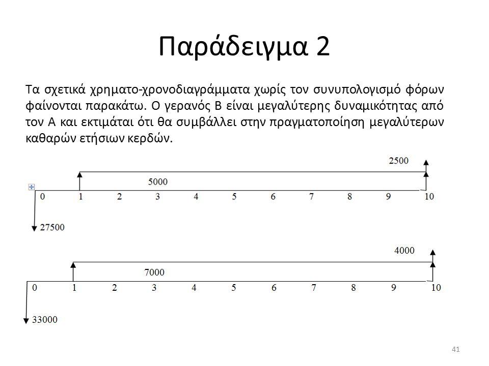 Παράδειγμα 2 41 Τα σχετικά χρηματο-χρονοδιαγράμματα χωρίς τον συνυπολογισμό φόρων φαίνονται παρακάτω. Ο γερανός Β είναι μεγαλύτερης δυναμικότητας από