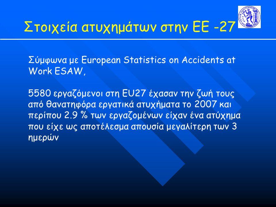 Στοιχεία ατυχημάτων στην ΕΕ -27 Σύμφωνα με European Statistics on Accidents at Work ESAW, 5580 εργαζόμενοι στη EU27 έχασαν την ζωή τους από θανατηφόρα εργατικά ατυχήματα το 2007 και περίπου 2.9 % των εργαζομένων είχαν ένα ατύχημα που είχε ως αποτέλεσμα απουσία μεγαλίτερη των 3 ημερών