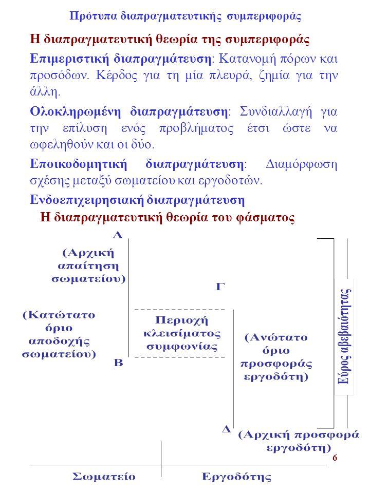 6 Πρότυπα διαπραγματευτικής συμπεριφοράς Η διαπραγματευτική θεωρία της συμπεριφοράς Επιμεριστική διαπραγμάτευση: Κατανομή πόρων και προσόδων.