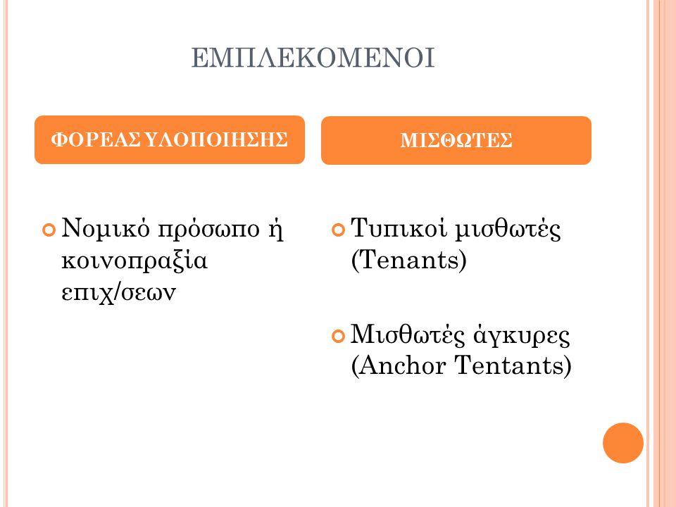ΕΜΠΛΕΚΟΜΕΝΟΙ Νομικό πρόσωπο ή κοινοπραξία επιχ/σεων Τυπικοί μισθωτές (Τenants) Μισθωτές άγκυρες (Anchor Tentants) ΦΟΡΕΑΣ ΥΛΟΠΟΙΗΣΗΣ ΜΙΣΘΩΤΕΣ