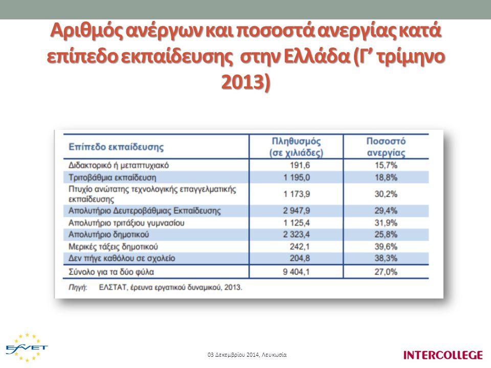 Αριθμός ανέργων και ποσοστά ανεργίας κατά επίπεδο εκπαίδευσης στην Ελλάδα (Γ' τρίμηνο 2013) 03 Δεκεμβρίου 2014, Λευκωσία