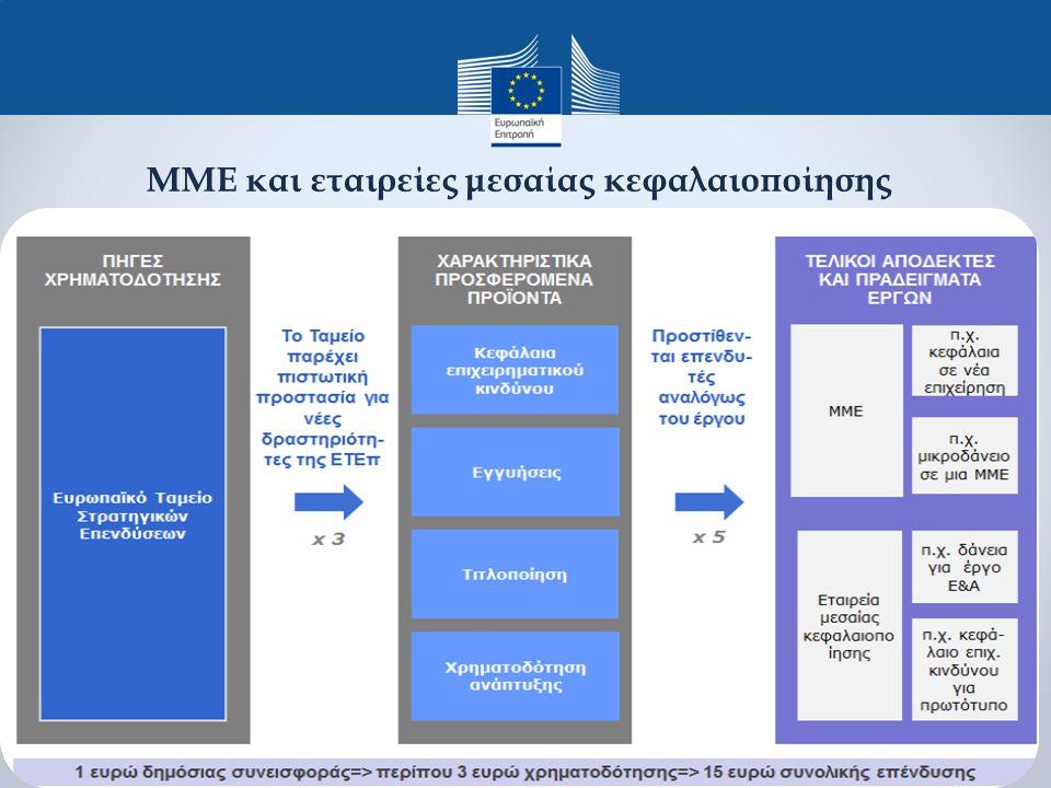 ΜΜΕ και εταιρείες μεσαίας κεφαλαιοποίησης