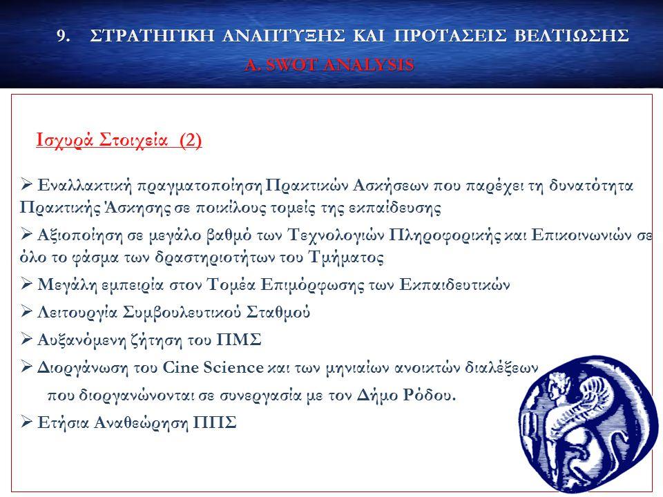 9.ΣΤΡΑΤΗΓΙΚΗ ΑΝΑΠΤΥΞΗΣ ΚΑΙ ΠΡΟΤΑΣΕΙΣ ΒΕΛΤΙΩΣΗΣ Α. SWOT ANALYSIS Ισχυρά Στοιχεία (2)  Εναλλακτική πραγματοποίηση Πρακτικών Ασκήσεων που παρέχει τη δυν