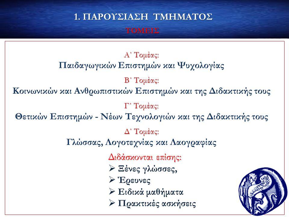 ΒΑΣΙΚΑ ΣΤΟΙΧΕΙΑ 1.