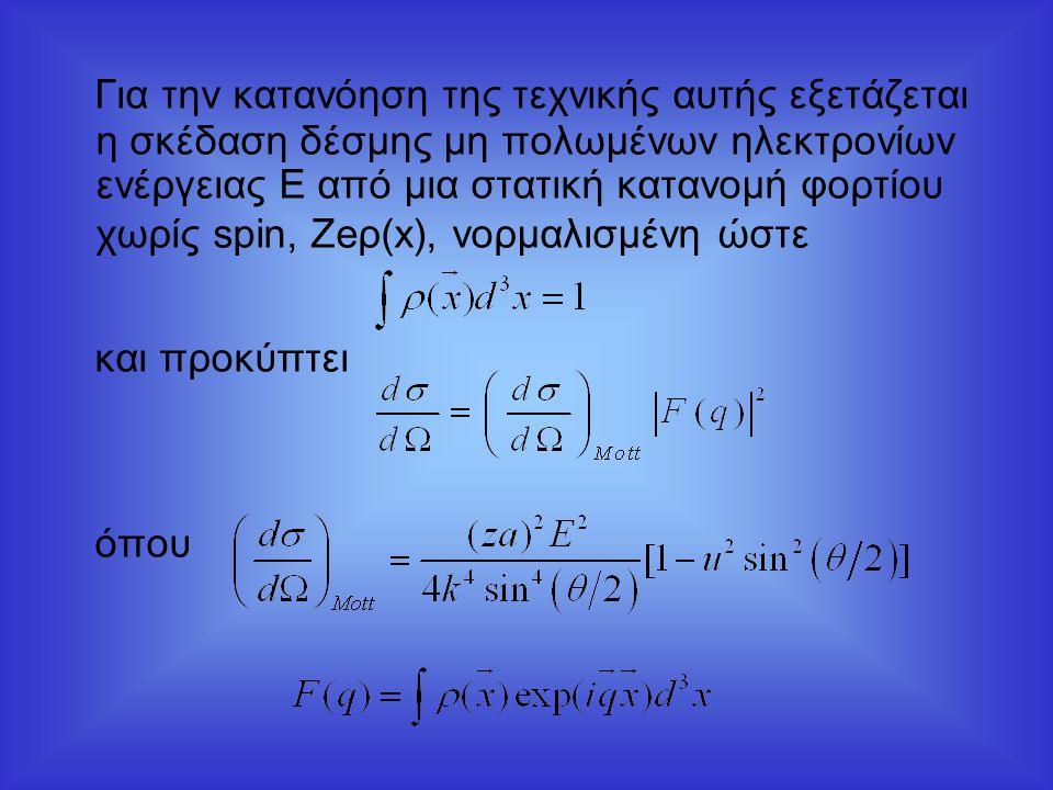 Σκέδαση ηλεκτρονίου – πρωτονίου Παράγοντας μορφής του πρωτονίου Για την μελέτη της δομής του πρωτονίου δεν είναι δυνατόν να εφαρμοσθούν αμέσως όσα αναφέρθηκαν προηγουμένως για την σκέδαση ηλεκτρονίου από νέφος φορτίου για τους εξής λόγους: 1.Στη σκέδαση λαμβάνει μέρος τόσο το φορτίο όσο και η μαγνητική ροπή του πρωτονίου.