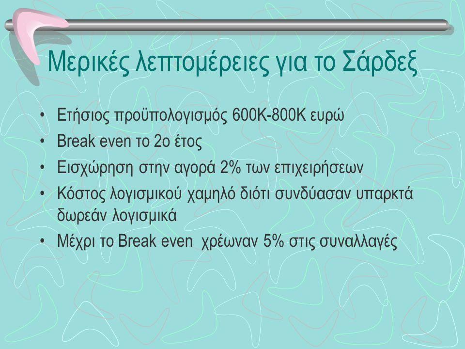 Μερικές λεπτομέρειες για το Σάρδεξ Ετήσιος προϋπολογισμός 600Κ-800Κ ευρώ Break even το 2ο έτος Εισχώρηση στην αγορά 2% των επιχειρήσεων Κόστος λογισμικού χαμηλό διότι συνδύασαν υπαρκτά δωρεάν λογισμικά Μέχρι το Break even χρέωναν 5% στις συναλλαγές