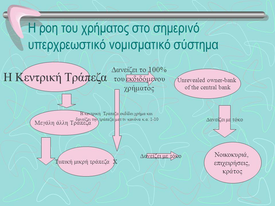 Το νομισματικό σύστημα χωρίς την παθογένεια της υπερχρέωσης Επενδύει το Εκ εκδιδόμενο χρήμα Κρατικός μη Κερδοσκοπικός οργανισμός Επιχείρηση Τυπική μικρή τράπεζα χωρίς κανόνα κ.α.