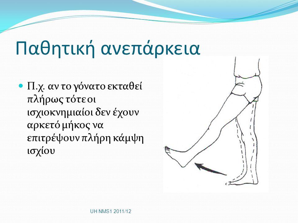 Παθητική ανεπάρκεια Π.χ. αν το γόνατο εκταθεί πλήρως τότε οι ισχιοκνημιαίοι δεν έχουν αρκετό μήκος να επιτρέψουν πλήρη κάμψη ισχίου UH NMS1 2011/12