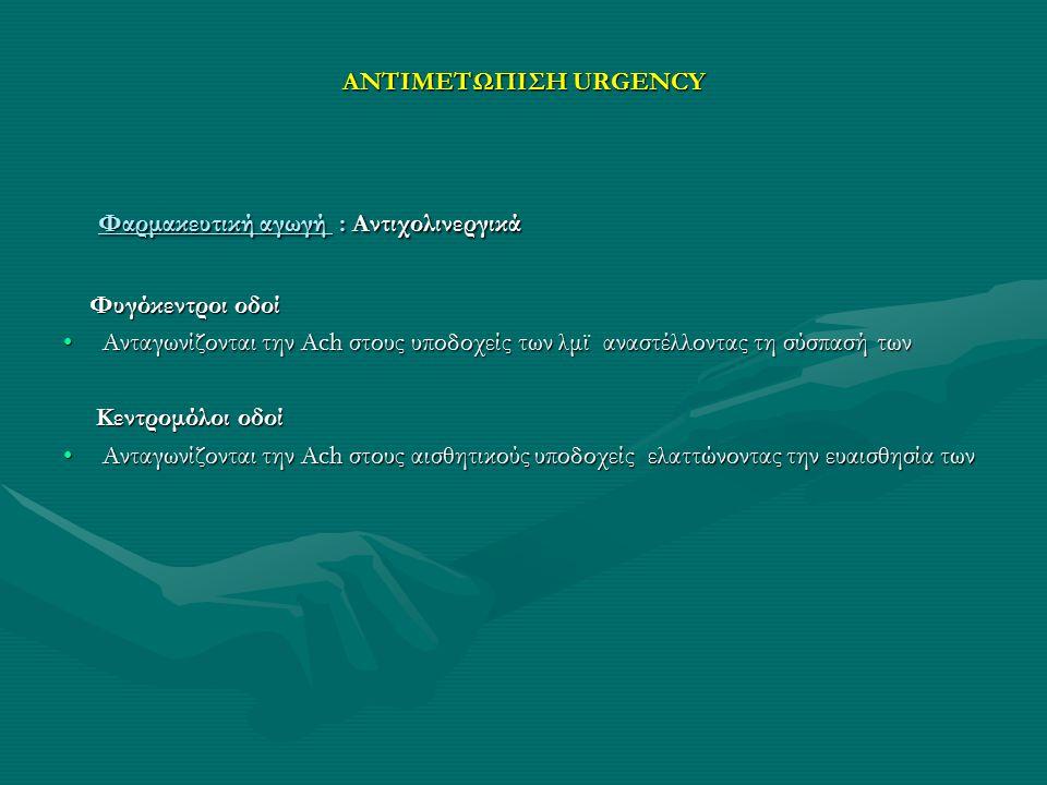 ΑΝΤΙΜΕΤΩΠΙΣΗ URGENCY Φαρμακευτική αγωγή : Αντιχολινεργικά Φαρμακευτική αγωγή : Αντιχολινεργικά Φυγόκεντροι οδοί Φυγόκεντροι οδοί Ανταγωνίζονται την Ac
