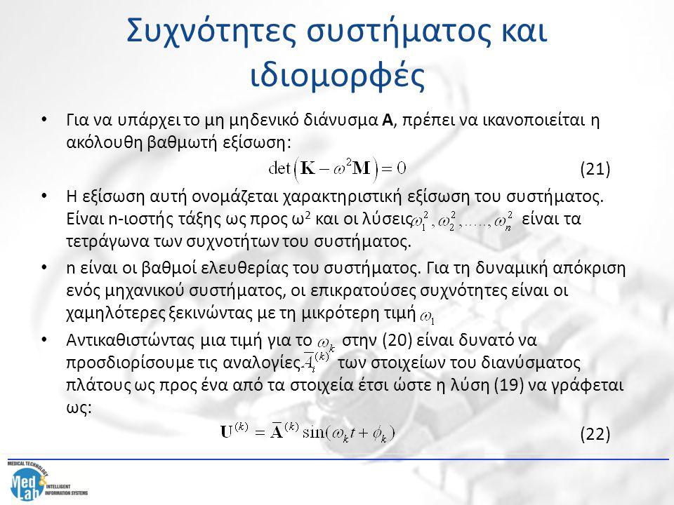 Συχνότητες συστήματος και ιδιομορφές Για να υπάρχει το μη μηδενικό διάνυσμα Α, πρέπει να ικανοποιείται η ακόλουθη βαθμωτή εξίσωση: (21) Η εξίσωση αυτή