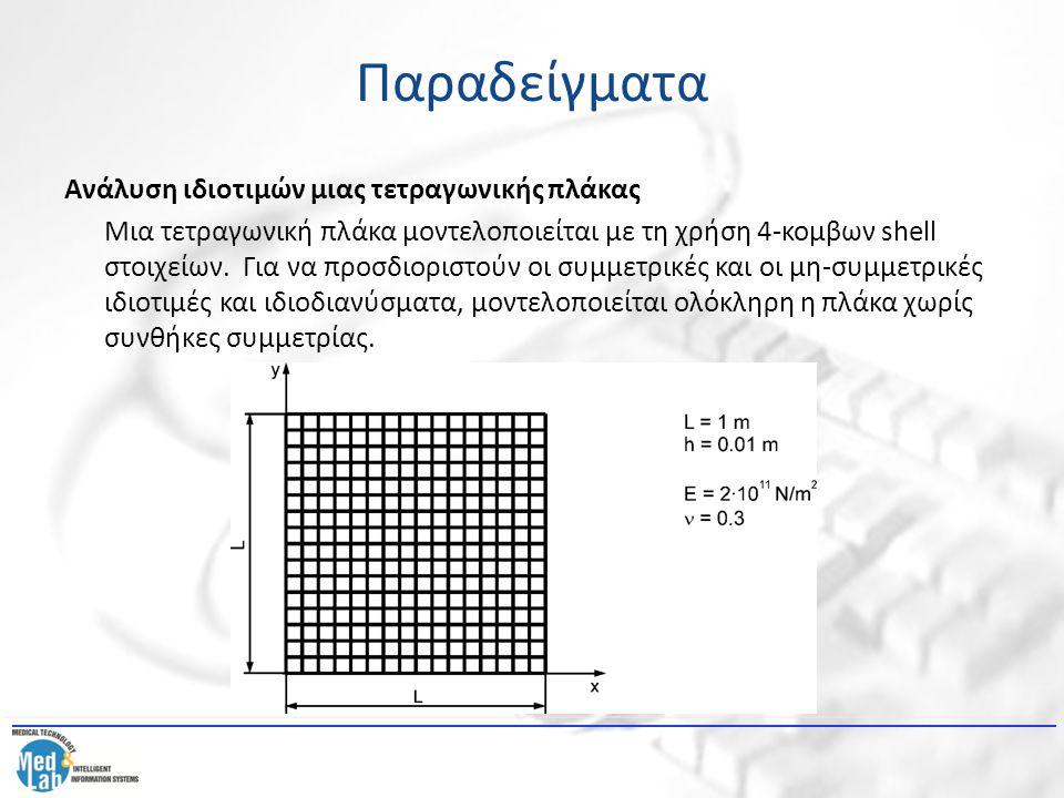 Παραδείγματα Ανάλυση ιδιοτιμών μιας τετραγωνικής πλάκας Μια τετραγωνική πλάκα μοντελοποιείται με τη χρήση 4-κομβων shell στοιχείων. Για να προσδιοριστ
