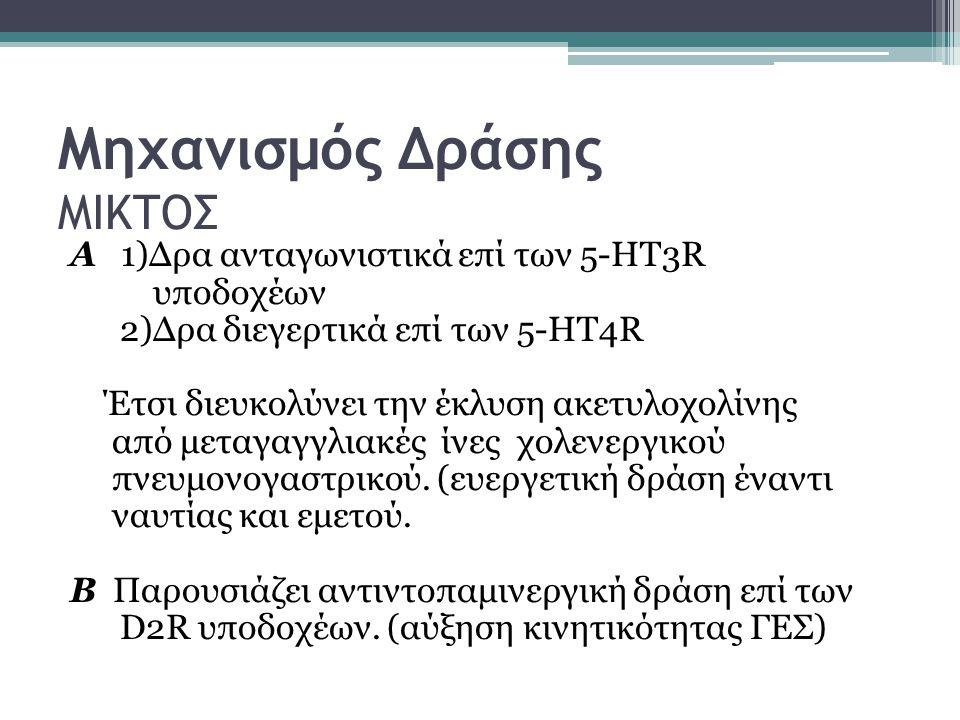 Μηχανισμός Δράσης ΜΙΚΤΟΣ Α 1)Δρα ανταγωνιστικά επί των 5-HT3R υποδοχέων 2)Δρα διεγερτικά επί των 5-HT4R Έτσι διευκολύνει την έκλυση ακετυλοχολίνης από μεταγαγγλιακές ίνες χολενεργικού πνευμονογαστρικού.