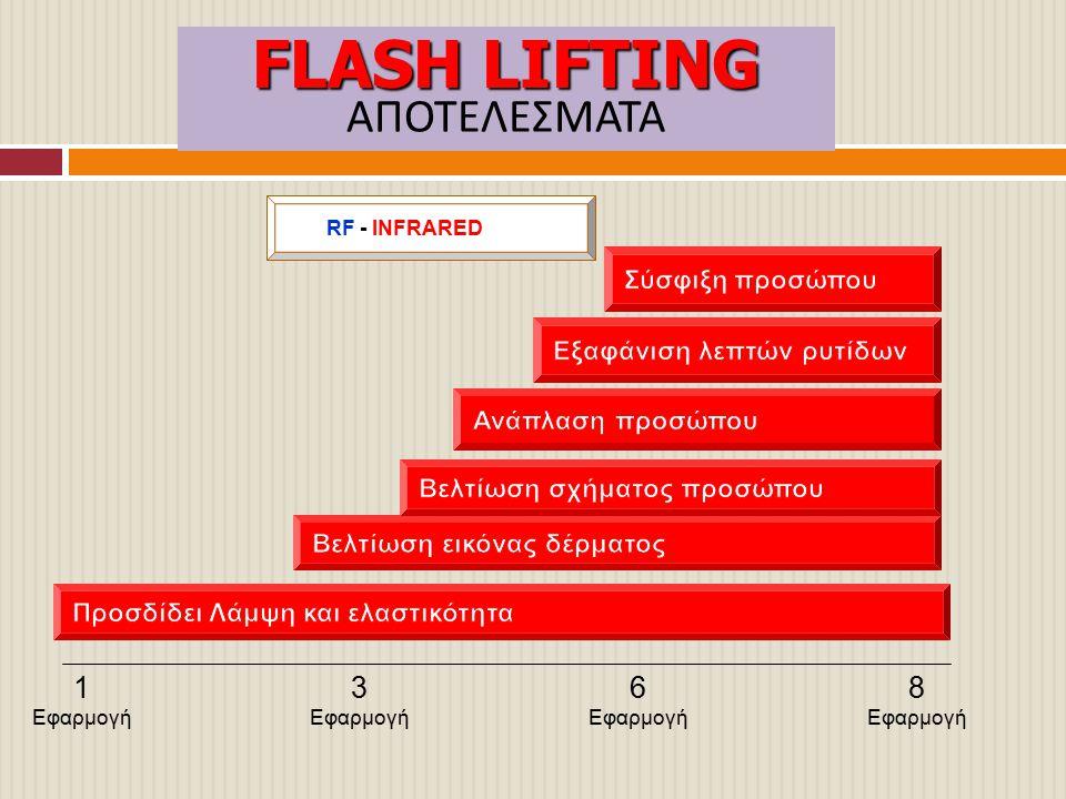 ΑΠΟΤΕΛΕΣΜΑΤΑ 1 Εφαρμογή 3 Εφαρμογή 6 Εφαρμογή 8 Εφαρμογή RF - INFRARED FLASH LIFTING