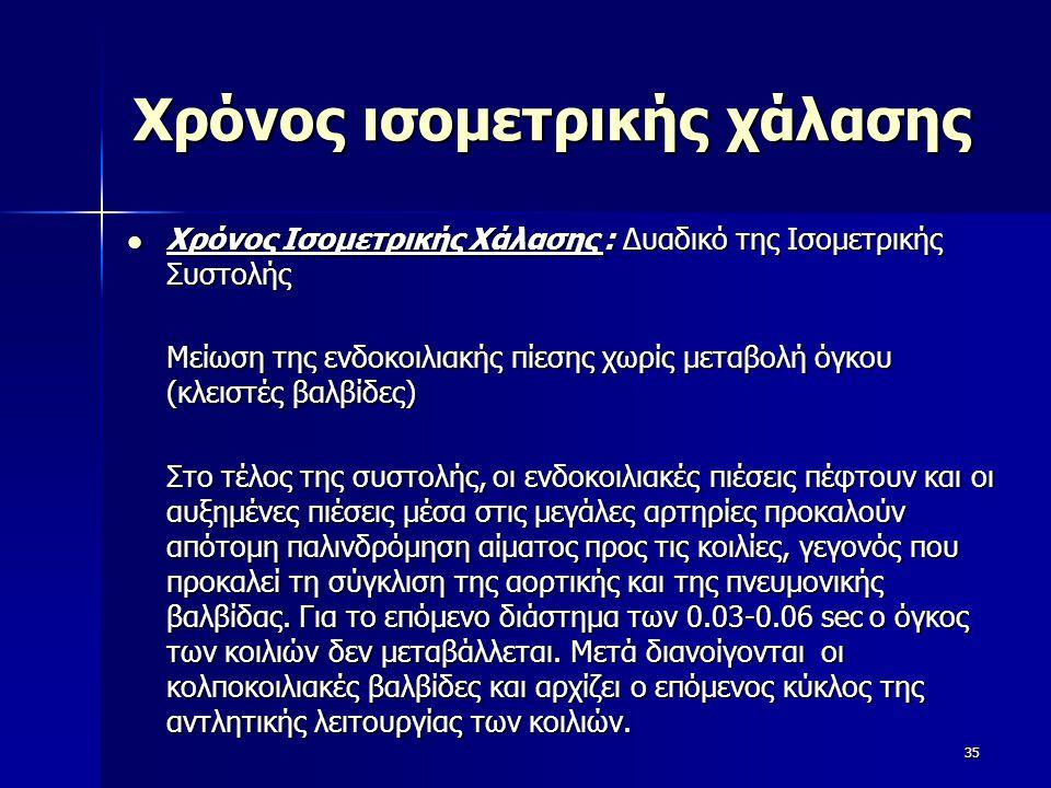 Χρόνος ισομετρικής χάλασης l Χρόνος Ισομετρικής Χάλασης : Δυαδικό της Ισομετρικής Συστολής Μείωση της ενδοκοιλιακής πίεσης χωρίς μεταβολή όγκου (κλεισ