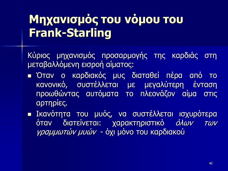 Μηχανισμός του νόμου του Frank-Starling Κύριος μηχανισμός προσαρμογής της καρδιάς στη μεταβαλλόμενη εισροή αίματος: Όταν ο καρδιακός μυς διαταθεί πέρα