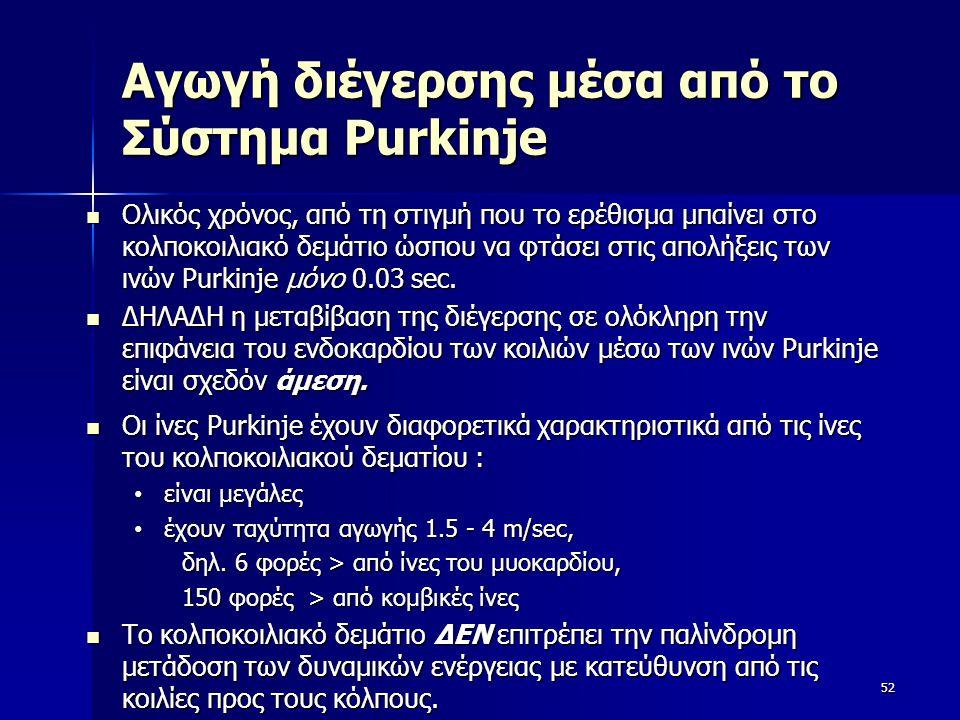 Αγωγή διέγερσης μέσα από το Σύστημα Purkinje Ολικός χρόνος, από τη στιγμή που το ερέθισμα μπαίνει στο κολποκοιλιακό δεμάτιο ώσπου να φτάσει στις απολή