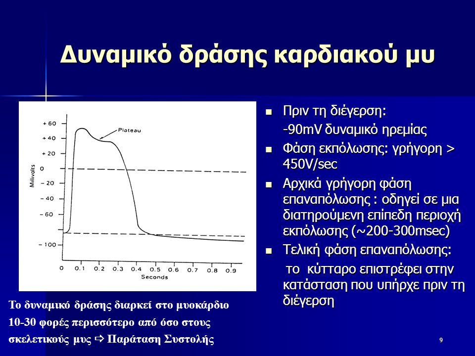 Δυναμικό δράσης καρδιακού μυ Πριν τη διέγερση: Πριν τη διέγερση: -90mV δυναμικό ηρεμίας Φάση εκπόλωσης: γρήγορη > 450V/sec Φάση εκπόλωσης: γρήγορη > 4