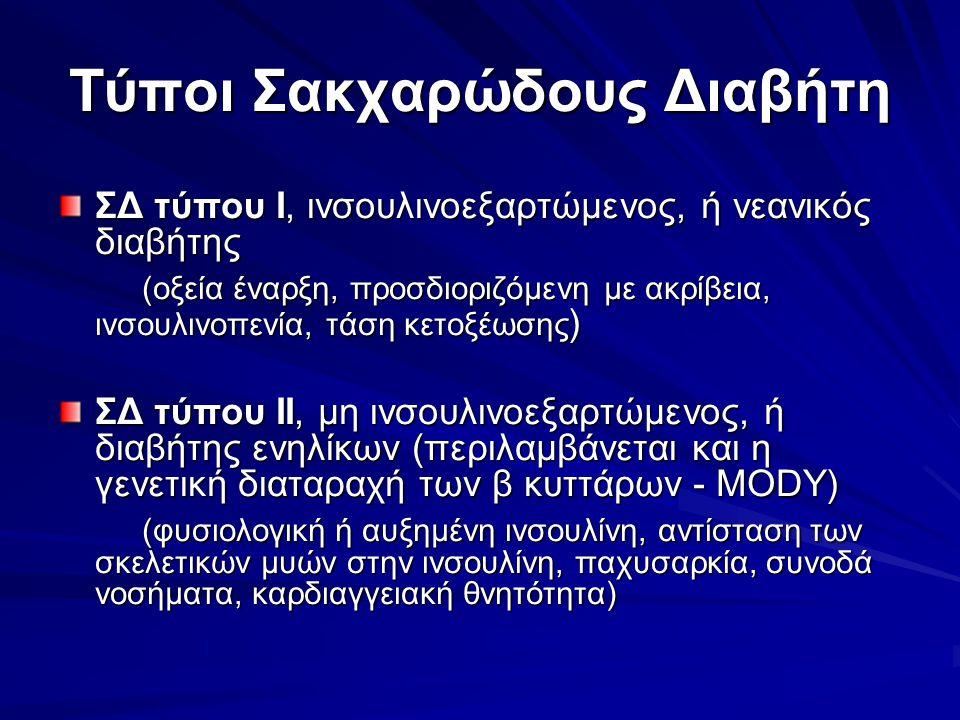 Τύποι Σακχαρώδους Διαβήτη ΣΔ τύπου Ι, ινσουλινοεξαρτώμενος, ή νεανικός διαβήτης (οξεία έναρξη, προσδιοριζόμενη με ακρίβεια, ινσουλινοπενία, τάση κετοξέωσης ) (οξεία έναρξη, προσδιοριζόμενη με ακρίβεια, ινσουλινοπενία, τάση κετοξέωσης ) ΣΔ τύπου ΙΙ, μη ινσουλινοεξαρτώμενος, ή διαβήτης ενηλίκων (περιλαμβάνεται και η γενετική διαταραχή των β κυττάρων - MODY) (φυσιολογική ή αυξημένη ινσουλίνη, αντίσταση των σκελετικών μυών στην ινσουλίνη, παχυσαρκία, συνοδά νοσήματα, καρδιαγγειακή θνητότητα) (φυσιολογική ή αυξημένη ινσουλίνη, αντίσταση των σκελετικών μυών στην ινσουλίνη, παχυσαρκία, συνοδά νοσήματα, καρδιαγγειακή θνητότητα)