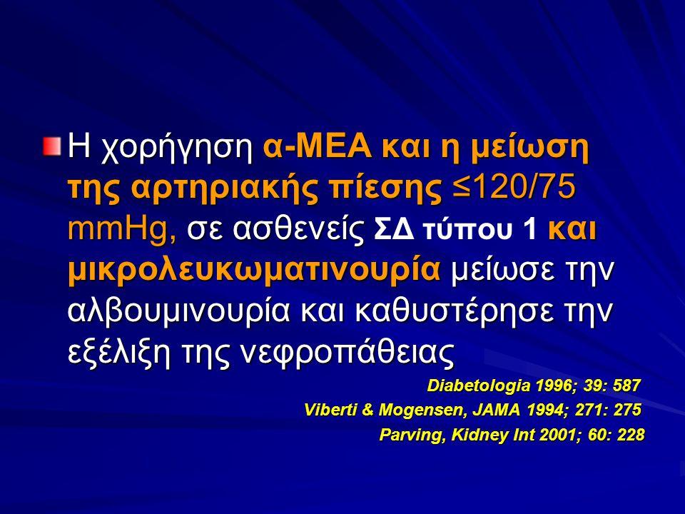 Η χορήγηση α-ΜΕΑ και η μείωση της αρτηριακής πίεσης ≤120/75 mmHg, σε ασθενείς και μικρολευκωματινουρία μείωσε την αλβουμινουρία και καθυστέρησε την εξέλιξη της νεφροπάθειας Η χορήγηση α-ΜΕΑ και η μείωση της αρτηριακής πίεσης ≤120/75 mmHg, σε ασθενείς ΣΔ τύπου 1 και μικρολευκωματινουρία μείωσε την αλβουμινουρία και καθυστέρησε την εξέλιξη της νεφροπάθειας Diabetologia 1996; 39: 587 Diabetologia 1996; 39: 587 Viberti & Mogensen, JAMA 1994; 271: 275 Viberti & Mogensen, JAMA 1994; 271: 275 Parving, Kidney Int 2001; 60: 228