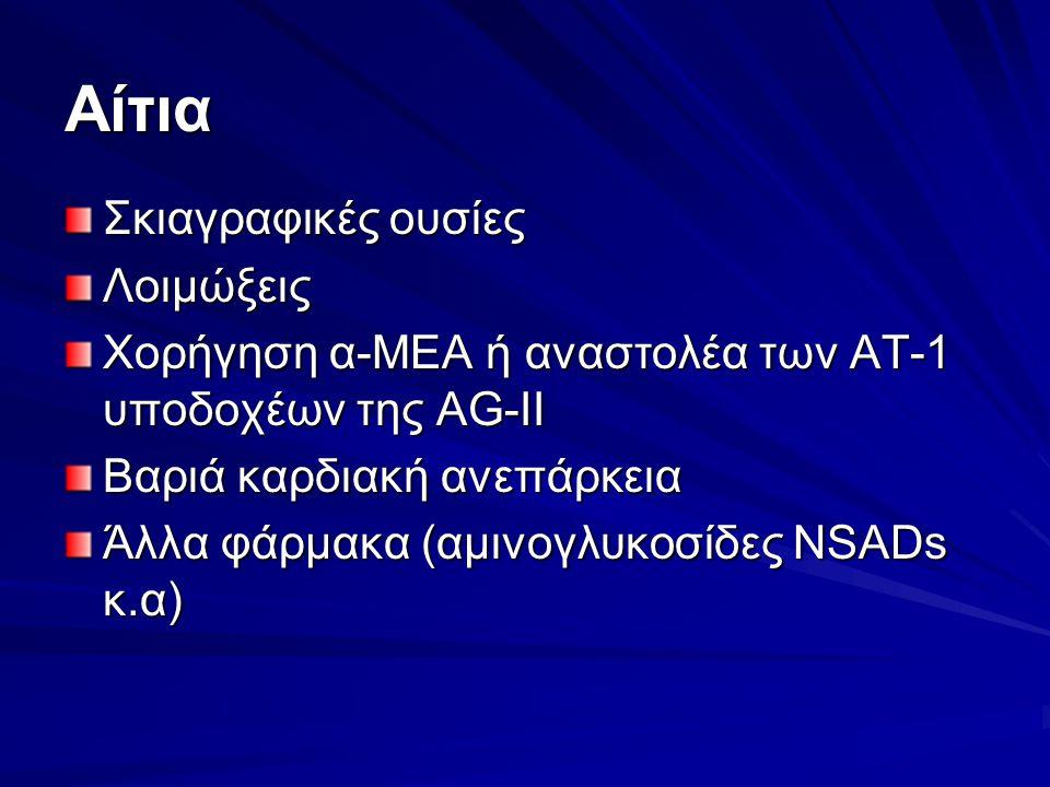 Αίτια Σκιαγραφικές ουσίες Λοιμώξεις Χορήγηση α-ΜΕΑ ή αναστολέα των ΑΤ-1 υποδοχέων της AG-II Βαριά καρδιακή ανεπάρκεια Άλλα φάρμακα (αμινογλυκοσίδες NSADs κ.α)