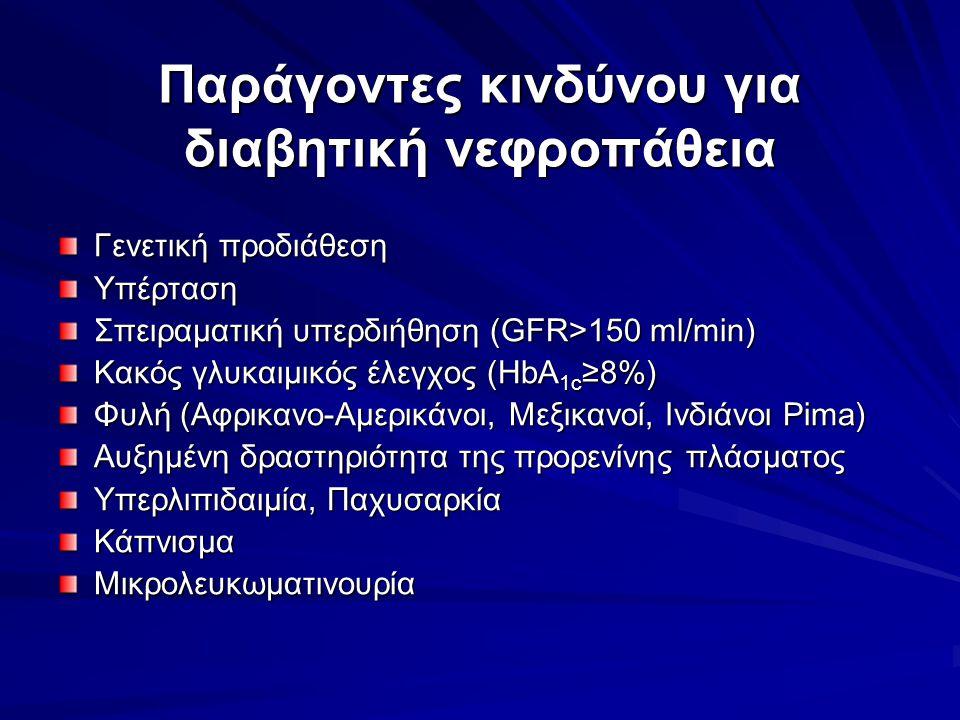 Παράγοντες κινδύνου για διαβητική νεφροπάθεια Γενετική προδιάθεση Υπέρταση Σπειραματική υπερδιήθηση (GFR>150 ml/min) Κακός γλυκαιμικός έλεγχος (HbA 1c ≥8%) Φυλή (Αφρικανο-Αμερικάνοι, Μεξικανοί, Ινδιάνοι Pima) Αυξημένη δραστηριότητα της προρενίνης πλάσματος Υπερλιπιδαιμία, Παχυσαρκία ΚάπνισμαΜικρολευκωματινουρία