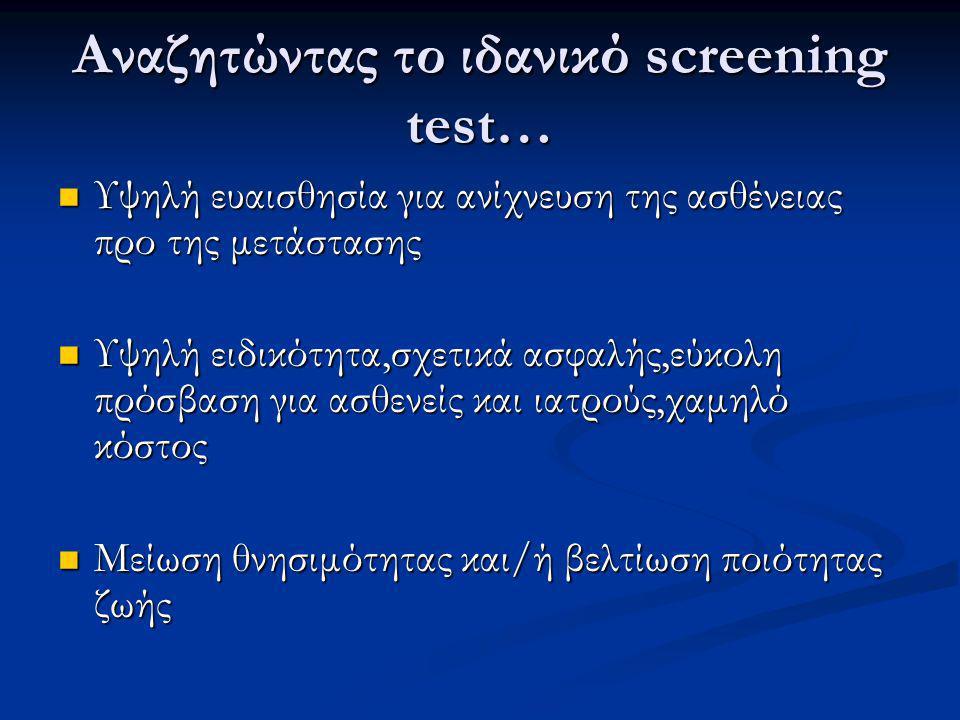 Αναζητώντας το ιδανικό screening test… Υψηλή ευαισθησία για ανίχνευση της ασθένειας προ της μετάστασης Υψηλή ευαισθησία για ανίχνευση της ασθένειας προ της μετάστασης Υψηλή ειδικότητα,σχετικά ασφαλής,εύκολη πρόσβαση για ασθενείς και ιατρούς,χαμηλό κόστος Υψηλή ειδικότητα,σχετικά ασφαλής,εύκολη πρόσβαση για ασθενείς και ιατρούς,χαμηλό κόστος Μείωση θνησιμότητας και/ή βελτίωση ποιότητας ζωής Μείωση θνησιμότητας και/ή βελτίωση ποιότητας ζωής