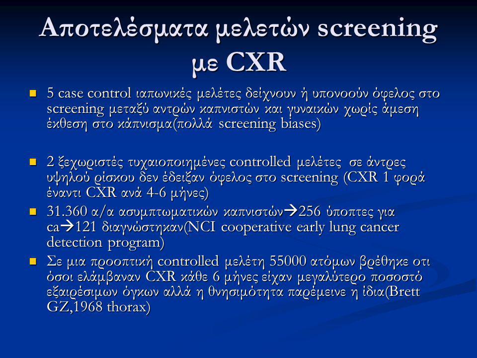 Αποτελέσματα μελετών screening με CXR 5 case control ιαπωνικές μελέτες δείχνουν ή υπονοούν όφελος στο screening μεταξύ αντρών καπνιστών και γυναικών χωρίς άμεση έκθεση στο κάπνισμα(πολλά screening biases) 5 case control ιαπωνικές μελέτες δείχνουν ή υπονοούν όφελος στο screening μεταξύ αντρών καπνιστών και γυναικών χωρίς άμεση έκθεση στο κάπνισμα(πολλά screening biases) 2 ξεχωριστές τυχαιοποιημένες controlled μελέτες σε άντρες υψηλού ρίσκου δεν έδειξαν όφελος στο screening (CXR 1 φορά έναντι CXR ανά 4-6 μήνες) 2 ξεχωριστές τυχαιοποιημένες controlled μελέτες σε άντρες υψηλού ρίσκου δεν έδειξαν όφελος στο screening (CXR 1 φορά έναντι CXR ανά 4-6 μήνες) 31.360 α/α ασυμπτωματικών καπνιστών  256 ύποπτες για ca  121 διαγνώστηκαν(ΝCI cooperative early lung cancer detection program) 31.360 α/α ασυμπτωματικών καπνιστών  256 ύποπτες για ca  121 διαγνώστηκαν(ΝCI cooperative early lung cancer detection program) Σε μια προοπτική controlled μελέτη 55000 ατόμων βρέθηκε οτι όσοι ελάμβαναν CXR κάθε 6 μήνες είχαν μεγαλύτερο ποσοστό εξαιρέσιμων όγκων αλλά η θνησιμότητα παρέμεινε η ίδια(Brett GZ,1968 thorax) Σε μια προοπτική controlled μελέτη 55000 ατόμων βρέθηκε οτι όσοι ελάμβαναν CXR κάθε 6 μήνες είχαν μεγαλύτερο ποσοστό εξαιρέσιμων όγκων αλλά η θνησιμότητα παρέμεινε η ίδια(Brett GZ,1968 thorax)
