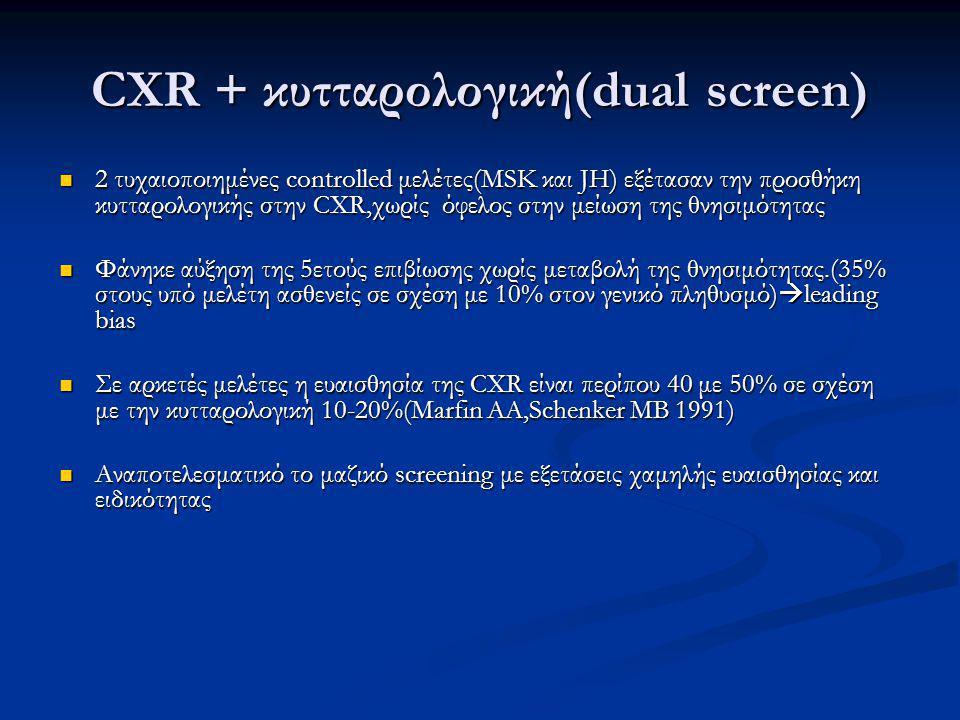 CXR + κυτταρολογική(dual screen) 2 τυχαιοποιημένες controlled μελέτες(MSK και JH) εξέτασαν την προσθήκη κυτταρολογικής στην CXR,χωρίς όφελος στην μείωση της θνησιμότητας 2 τυχαιοποιημένες controlled μελέτες(MSK και JH) εξέτασαν την προσθήκη κυτταρολογικής στην CXR,χωρίς όφελος στην μείωση της θνησιμότητας Φάνηκε αύξηση της 5ετούς επιβίωσης χωρίς μεταβολή της θνησιμότητας.(35% στους υπό μελέτη ασθενείς σε σχέση με 10% στον γενικό πληθυσμό)  leading bias Φάνηκε αύξηση της 5ετούς επιβίωσης χωρίς μεταβολή της θνησιμότητας.(35% στους υπό μελέτη ασθενείς σε σχέση με 10% στον γενικό πληθυσμό)  leading bias Σε αρκετές μελέτες η ευαισθησία της CXR είναι περίπου 40 με 50% σε σχέση με την κυτταρολογική 10-20%(Μarfin AA,Schenker MB 1991) Σε αρκετές μελέτες η ευαισθησία της CXR είναι περίπου 40 με 50% σε σχέση με την κυτταρολογική 10-20%(Μarfin AA,Schenker MB 1991) Αναποτελεσματικό το μαζικό screening με εξετάσεις χαμηλής ευαισθησίας και ειδικότητας Αναποτελεσματικό το μαζικό screening με εξετάσεις χαμηλής ευαισθησίας και ειδικότητας
