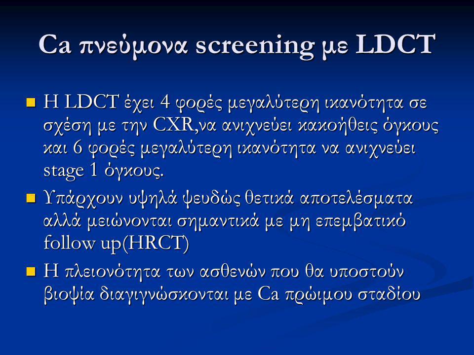 Ca πνεύμονα screening με LDCT H LDCT έχει 4 φορές μεγαλύτερη ικανότητα σε σχέση με την CXR,να ανιχνεύει κακοήθεις όγκους και 6 φορές μεγαλύτερη ικανότητα να ανιχνεύει stage 1 όγκους.