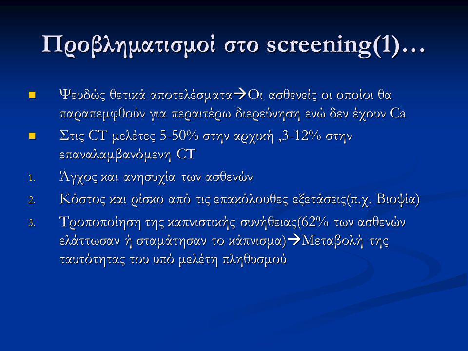 Προβληματισμοί στο screening(1)… Ψευδώς θετικά αποτελέσματα  Οι ασθενείς οι οποίοι θα παραπεμφθούν για περαιτέρω διερεύνηση ενώ δεν έχουν Ca Ψευδώς θετικά αποτελέσματα  Οι ασθενείς οι οποίοι θα παραπεμφθούν για περαιτέρω διερεύνηση ενώ δεν έχουν Ca Στις CT μελέτες 5-50% στην αρχική,3-12% στην επαναλαμβανόμενη CT Στις CT μελέτες 5-50% στην αρχική,3-12% στην επαναλαμβανόμενη CT 1.