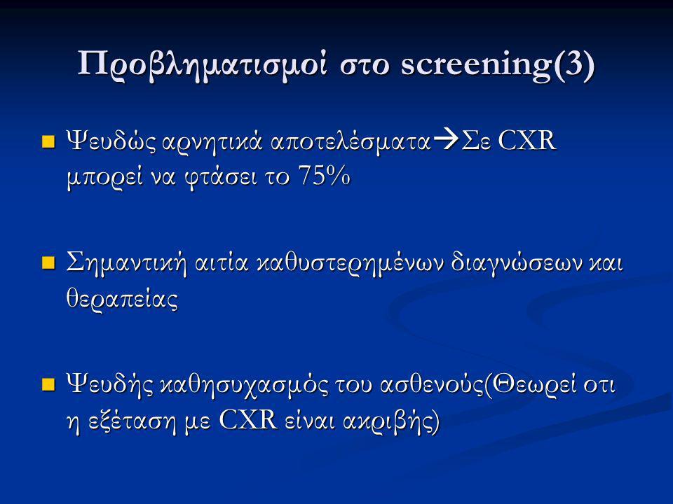 Προβληματισμοί στο screening(3) Ψευδώς αρνητικά αποτελέσματα  Σε CXR μπορεί να φτάσει το 75% Ψευδώς αρνητικά αποτελέσματα  Σε CXR μπορεί να φτάσει το 75% Σημαντική αιτία καθυστερημένων διαγνώσεων και θεραπείας Σημαντική αιτία καθυστερημένων διαγνώσεων και θεραπείας Ψευδής καθησυχασμός του ασθενούς(Θεωρεί οτι η εξέταση με CXR είναι ακριβής) Ψευδής καθησυχασμός του ασθενούς(Θεωρεί οτι η εξέταση με CXR είναι ακριβής)