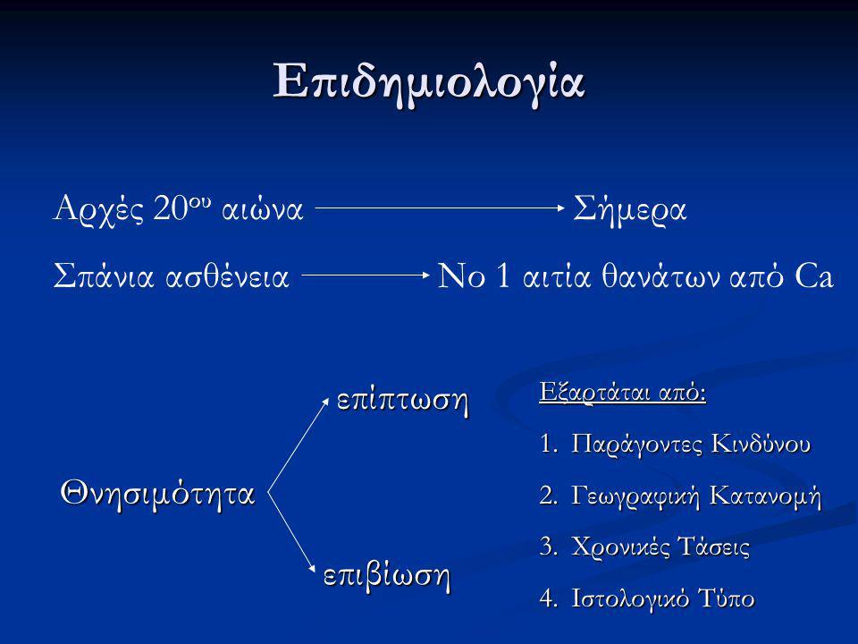 Επιδημιολογία Αρχές 20 ου αιώνα Σπάνια ασθένεια Σήμερα Νο 1 αιτία θανάτων από Ca Θνησιμότητα επίπτωση επιβίωση Εξαρτάται από: 1.Παράγοντες Κινδύνου 2.Γεωγραφική Κατανομή 3.Χρονικές Τάσεις 4.Ιστολογικό Τύπο