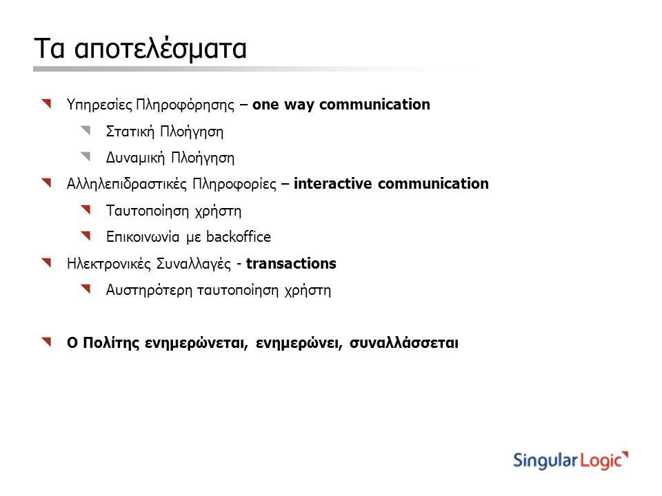 Τα αποτελέσματα Υπηρεσίες Πληροφόρησης – one way communication Στατική Πλοήγηση Δυναμική Πλοήγηση Αλληλεπιδραστικές Πληροφορίες – interactive communic