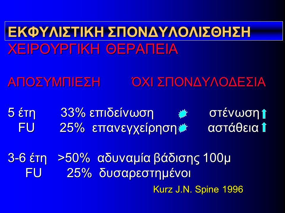 ΕΚΦΥΛΙΣΤΙΚΗ ΣΠΟΝΔΥΛΟΛΙΣΘΗΣΗ ΧΕΙΡΟΥΡΓΙΚΗ ΘΕΡΑΠΕΙΑ ΑΠΟΣΥΜΠΙΕΣΗ ΌΧΙ ΣΠΟΝΔΥΛΟΔΕΣΙΑ 5 έτη 33% επιδείνωση στένωση FU 25% επανεγχείρηση αστάθεια 3-6 έτη >50%