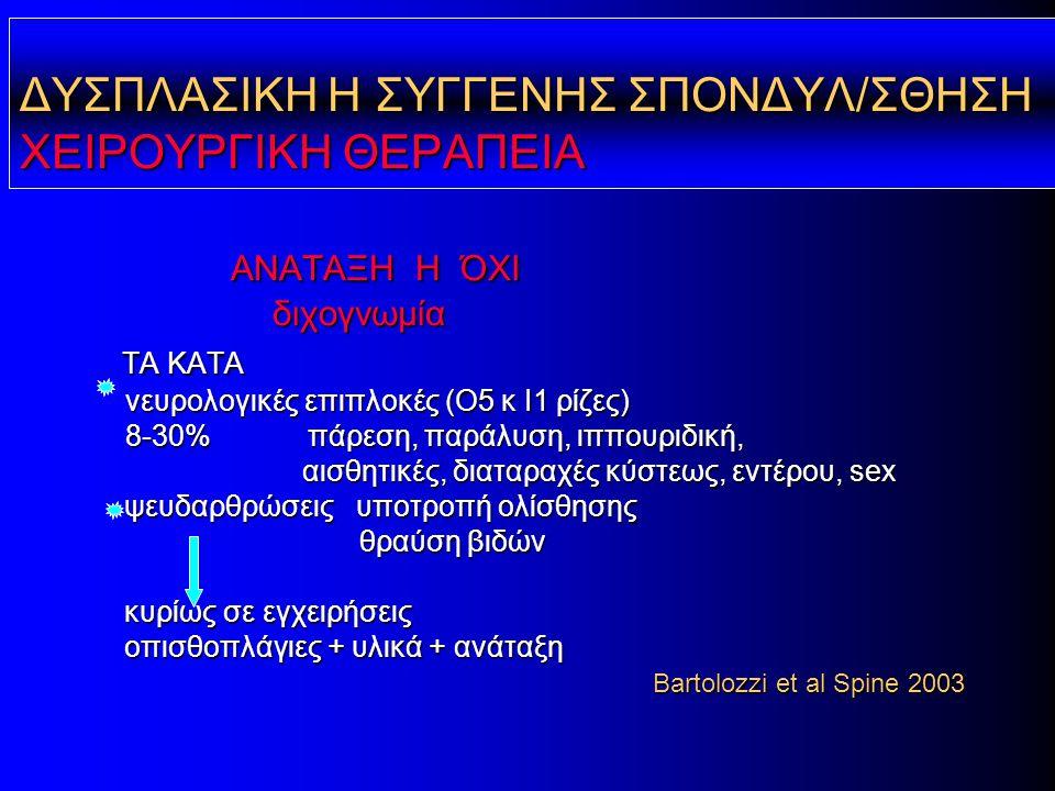 ΔΥΣΠΛΑΣΙΚΗ Η ΣΥΓΓΕΝΗΣ ΣΠΟΝΔΥΛ/ΣΘΗΣΗ ΧΕΙΡΟΥΡΓΙΚΗ ΘΕΡΑΠΕΙΑ ΑΝΑΤΑΞΗ Η ΌΧΙ διχογνωμία ΤΑ ΚΑΤΑ νευρολογικές επιπλοκές (Ο5 κ Ι1 ρίζες) 8-30% πάρεση, παράλυσ