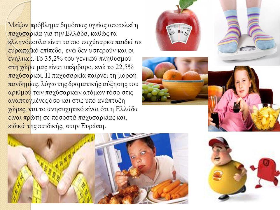 Μείζον πρόβλημα δημόσιας υγείας αποτελεί η παχυσαρκία για την Ελλάδα, καθώς τα ελληνόπουλα είναι τα πιο παχύσαρκα παιδιά σε ευρωπαϊκό επίπεδο, ενώ δεν υστερούν και οι ενήλικες.