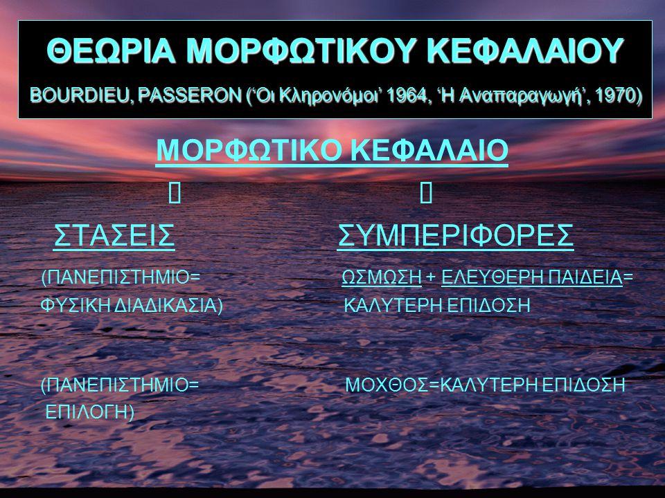 ΘΕΩΡΙΑ ΜΟΡΦΩΤΙΚΟΥ ΚΕΦΑΛΑΙΟΥ BOURDIEU, PASSERON ('Οι Κληρονόμοι' 1964, 'Η Αναπαραγωγή', 1970) ΜΟΡΦΩΤΙΚΟ ΚΕΦΑΛΑΙΟ   ΣΤΑΣΕΙΣ ΣΥΜΠΕΡΙΦΟΡΕΣ (ΠΑΝ