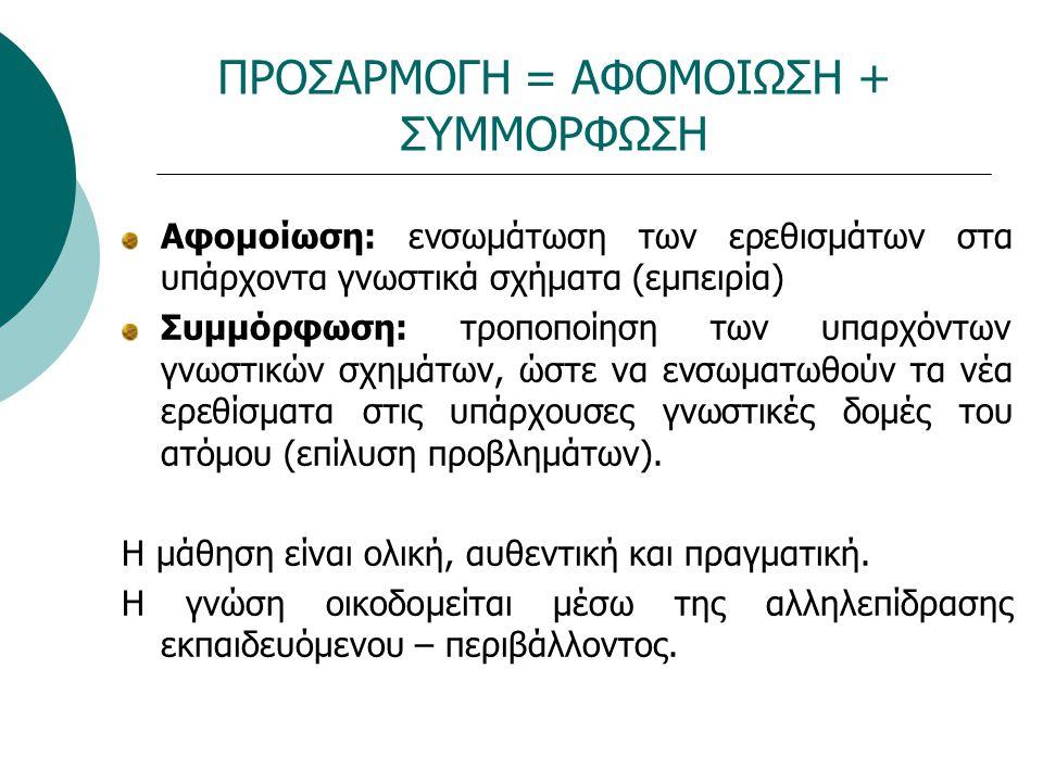 ΠΡΟΣΑΡΜΟΓΗ = ΑΦΟΜΟΙΩΣΗ + ΣΥΜΜΟΡΦΩΣΗ Αφομοίωση: ενσωμάτωση των ερεθισμάτων στα υπάρχοντα γνωστικά σχήματα (εμπειρία) Συμμόρφωση: τροποποίηση των υπαρχόντων γνωστικών σχημάτων, ώστε να ενσωματωθούν τα νέα ερεθίσματα στις υπάρχουσες γνωστικές δομές του ατόμου (επίλυση προβλημάτων).