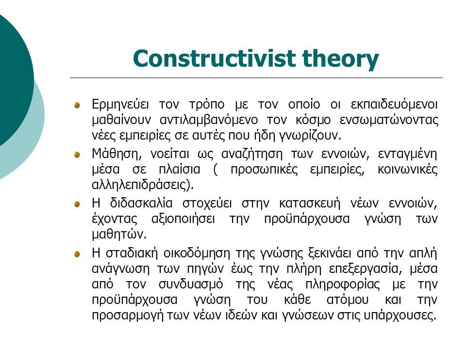 Constructivist theory Ερμηνεύει τον τρόπο με τον οποίο οι εκπαιδευόμενοι μαθαίνουν αντιλαμβανόμενο τον κόσμο ενσωματώνοντας νέες εμπειρίες σε αυτές που ήδη γνωρίζουν.