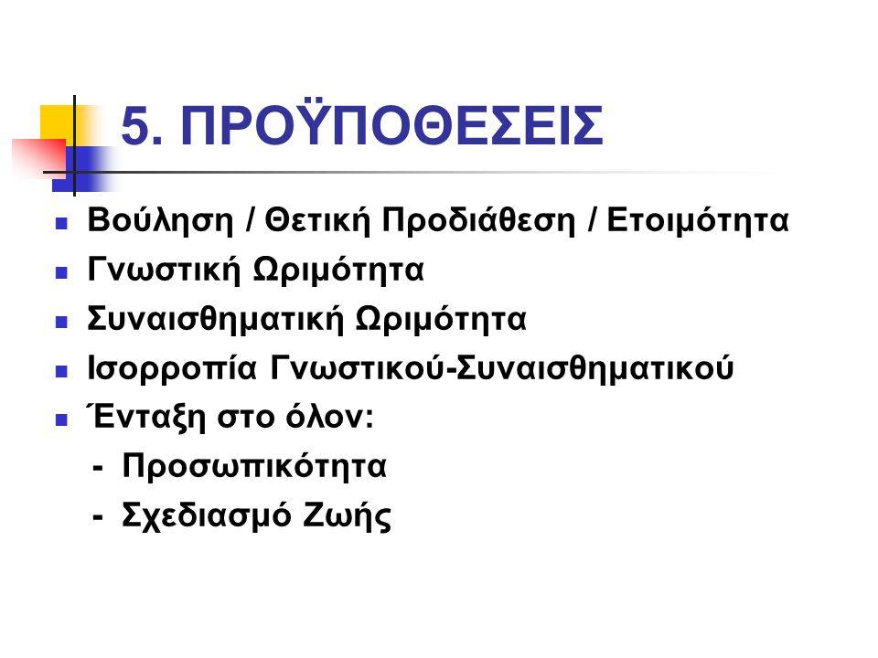 6.ΔΙΑΔΙΚΑΣΙΑ ΑΠΟΦΑΣΗΣ ΦΑΣΗ ΠΡΙΝ Κατανόηση Προβλήματος.