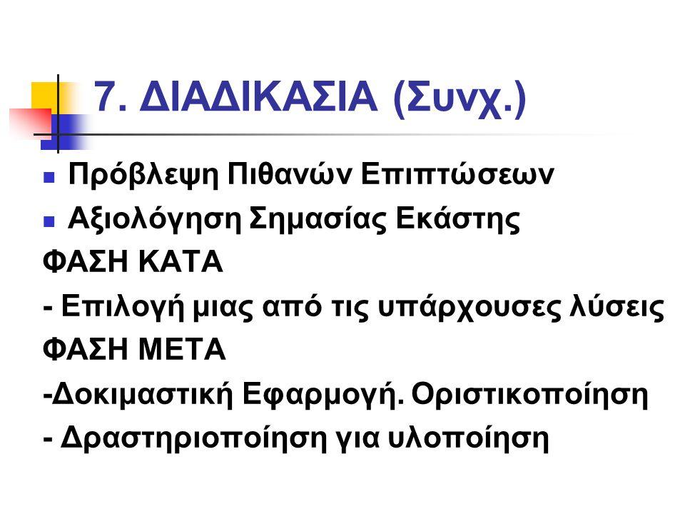 7. ΔΙΑΔΙΚΑΣΙΑ (Συνχ.) Πρόβλεψη Πιθανών Επιπτώσεων Αξιολόγηση Σημασίας Εκάστης ΦΑΣΗ ΚΑΤΑ - Επιλογή μιας από τις υπάρχουσες λύσεις ΦΑΣΗ ΜΕΤΑ -Δοκιμαστικ