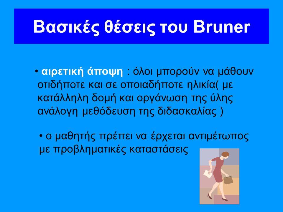 Βασικές θέσεις του Bruner αιρετική άποψη : όλοι μπορούν να μάθουν οτιδήποτε και σε οποιαδήποτε ηλικία( με κατάλληλη δομή και οργάνωση της ύλης ανάλογη