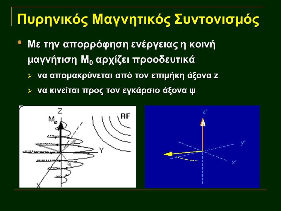 Πυρηνικός Μαγνητικός Συντονισμός Με την απορρόφηση ενέργειας η κοινή μαγνήτιση Μ 0 αρχίζει προοδευτικά Με την απορρόφηση ενέργειας η κοινή μαγνήτιση Μ 0 αρχίζει προοδευτικά  να απομακρύνεται από τον επιμήκη άξονα z  να κινείται προς τον εγκάρσιο άξονα ψ