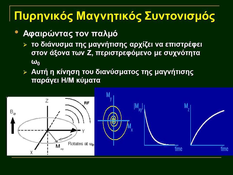 Πυρηνικός Μαγνητικός Συντονισμός Αφαιρώντας τον παλμό Αφαιρώντας τον παλμό  το διάνυσμα της μαγνήτισης αρχίζει να επιστρέφει στον άξονα των Ζ, περιστρεφόμενο με συχνότητα ω 0  Αυτή η κίνηση του διανύσματος της μαγνήτισης παράγει Η/Μ κύματα