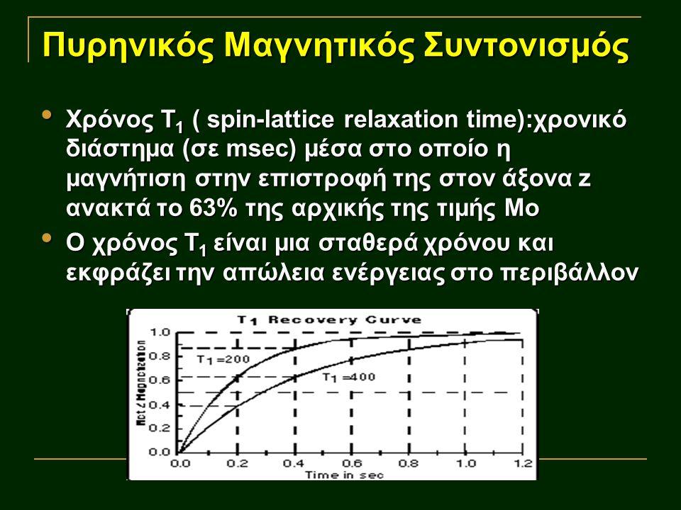 Πυρηνικός Μαγνητικός Συντονισμός Χρόνος Τ 1 ( spin-lattice relaxation time):χρονικό διάστημα (σε msec) μέσα στο οποίο η μαγνήτιση στην επιστροφή της στον άξονα z ανακτά το 63% της αρχικής της τιμής Μο Χρόνος Τ 1 ( spin-lattice relaxation time):χρονικό διάστημα (σε msec) μέσα στο οποίο η μαγνήτιση στην επιστροφή της στον άξονα z ανακτά το 63% της αρχικής της τιμής Μο Ο χρόνος Τ 1 είναι μια σταθερά χρόνου και εκφράζει την απώλεια ενέργειας στο περιβάλλον Ο χρόνος Τ 1 είναι μια σταθερά χρόνου και εκφράζει την απώλεια ενέργειας στο περιβάλλον