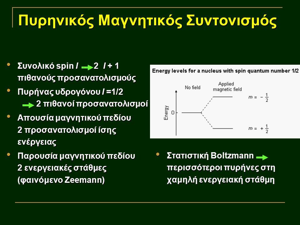 Πυρηνικός Μαγνητικός Συντονισμός Συνολικό spin l 2 l + 1 πιθανούς προσανατολισμούς Συνολικό spin l 2 l + 1 πιθανούς προσανατολισμούς Πυρήνας υδρογόνου l =1/2 2 πιθανοί προσανατολισμοί Πυρήνας υδρογόνου l =1/2 2 πιθανοί προσανατολισμοί Απουσία μαγνητικού πεδίου 2 προσανατολισμοί ίσης ενέργειας Απουσία μαγνητικού πεδίου 2 προσανατολισμοί ίσης ενέργειας Παρουσία μαγνητικού πεδίου 2 ενεργειακές στάθμες (φαινόμενο Zeemann) Παρουσία μαγνητικού πεδίου 2 ενεργειακές στάθμες (φαινόμενο Zeemann) Στατιστική Boltzmann περισσότεροι πυρήνες στη χαμηλή ενεργειακή στάθμη Στατιστική Boltzmann περισσότεροι πυρήνες στη χαμηλή ενεργειακή στάθμη