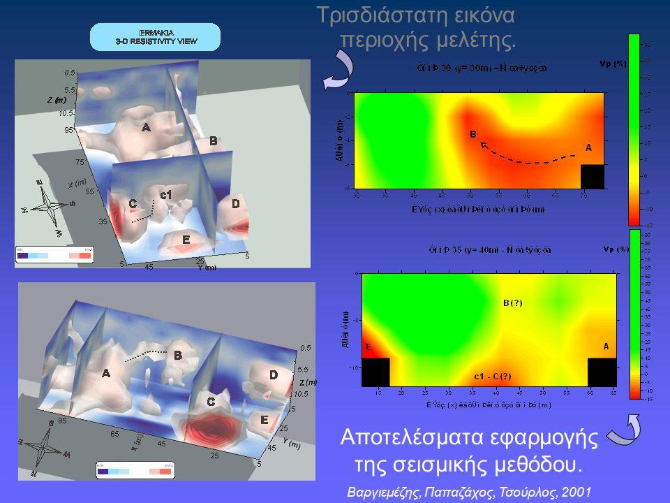 Τρισδιάστατη εικόνα περιοχής μελέτης. Αποτελέσματα εφαρμογής της σεισμικής μεθόδου. Βαργιεμέζης, Παπαζάχος, Τσούρλος, 2001