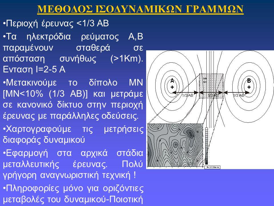 ΜΕΘΟΔΟΣ ΙΣΟΔΥΝΑΜΙΚΩΝ ΓΡΑΜΜΩΝ Περιοχή έρευνας <1/3 ΑΒ Τα ηλεκτρόδια ρεύματος Α,Β παραμένουν σταθερά σε απόσταση συνήθως (>1Km). Ενταση Ι=2-5 Α Μετακινο