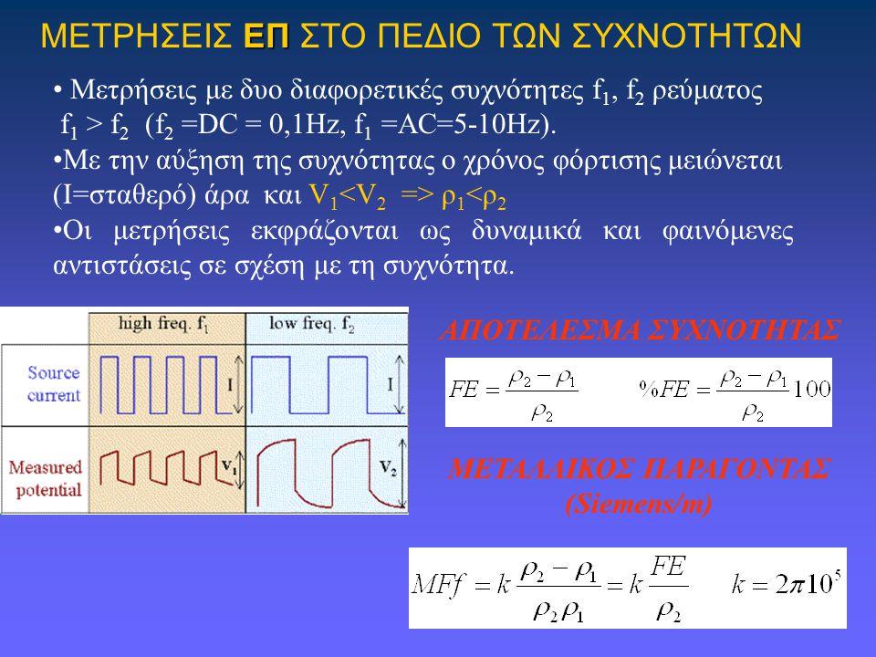 ΕΠ ΜΕΤΡΗΣΕΙΣ ΕΠ ΣΤΟ ΠΕΔΙΟ ΤΩΝ ΣΥΧΝΟΤΗΤΩΝ Μετρήσεις με δυο διαφορετικές συχνότητες f 1, f 2 ρεύματος f 1 > f 2 (f 2 =DC = 0,1Hz, f 1 =AC=5-10Hz). Με τη